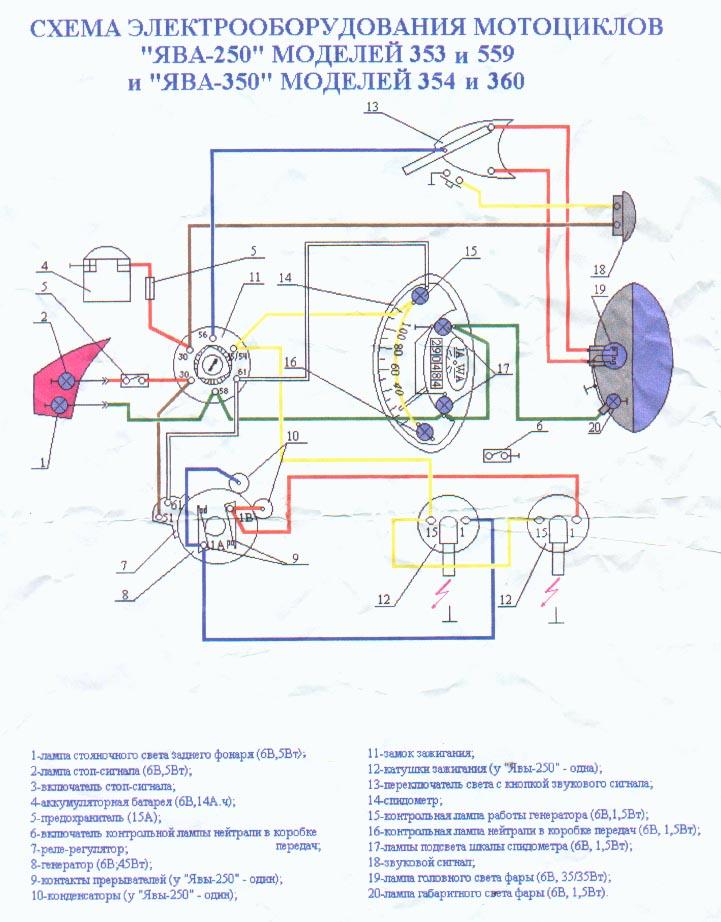 инструкция по ремонту ява 360 - фото 8