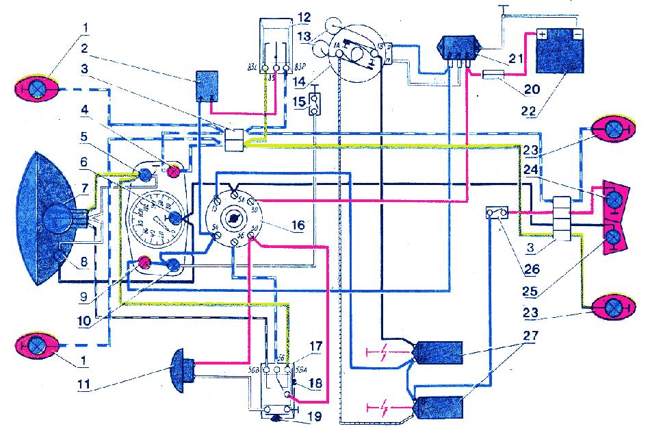 Схема на яву старушку