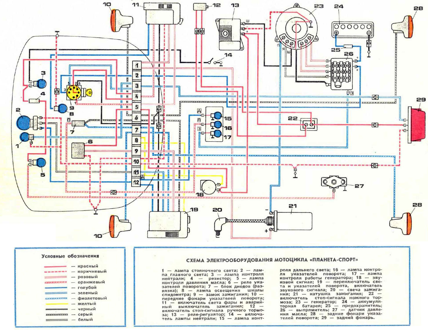 Иж юпитер 4 схема электрооборудования
